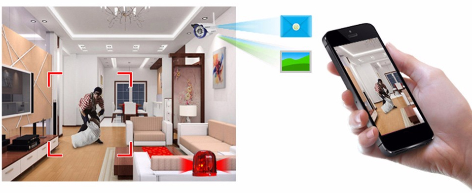 cctv wireless camera software for pc and smartphone